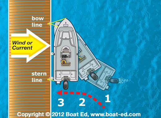 how to draw a boat and dock