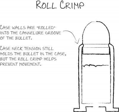 roll crimp example