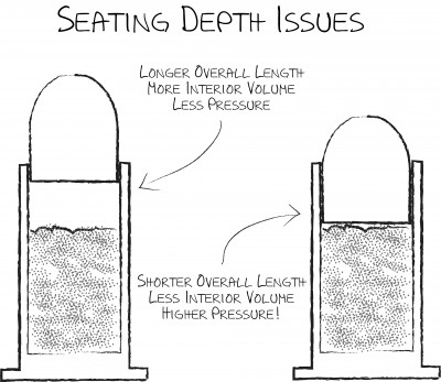 It's important to pay close attention to seating depth because incorrect depths can have dramatic impact on pressure.