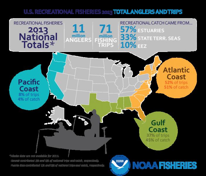 Infographic courtesy NOAA.