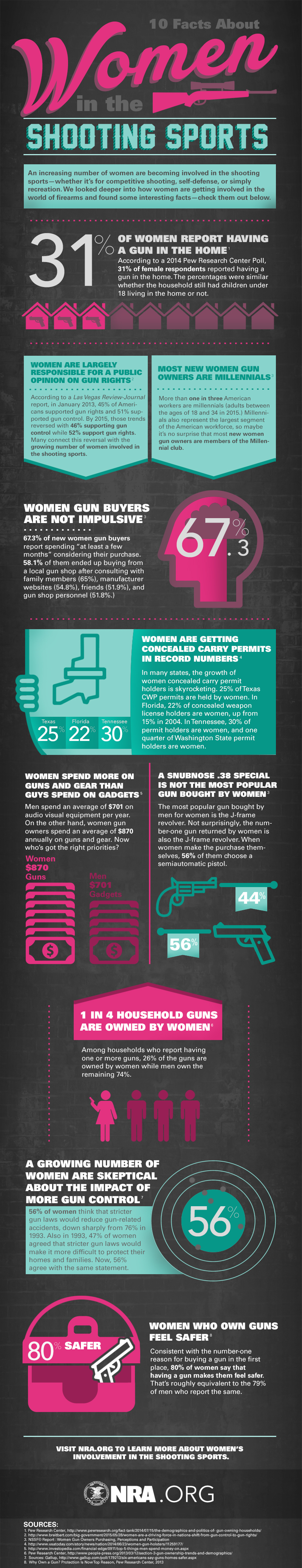 Women_in_ShootingSports (3)