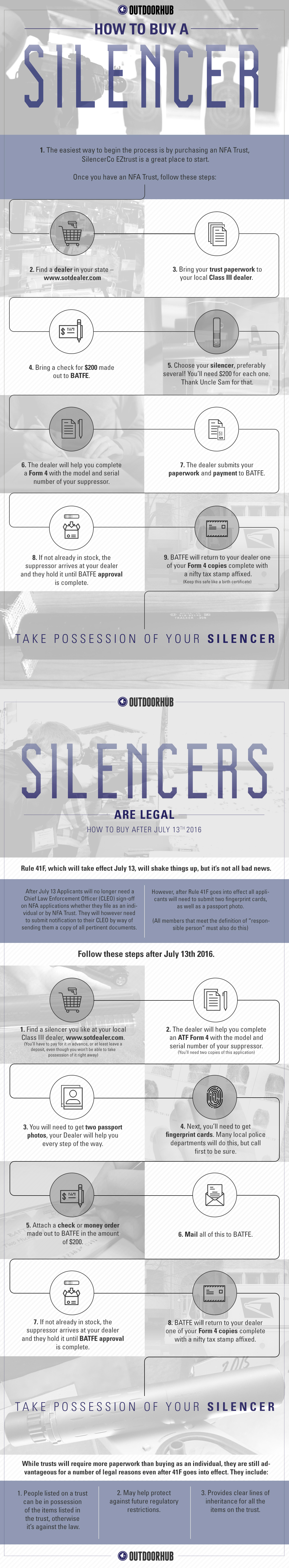 SilencerCO_InfoGraphic