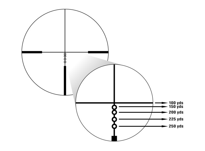 """Regardless the ballistic reticle you use, the additional aiming marks are a generic representation of trajectory compensation. You must """"tune"""" the reticle to best match your load by adjusting your zero."""