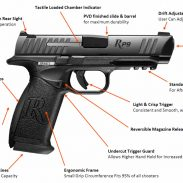 Remington New Series of Handguns