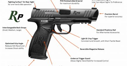 Remington New Series of Handguns