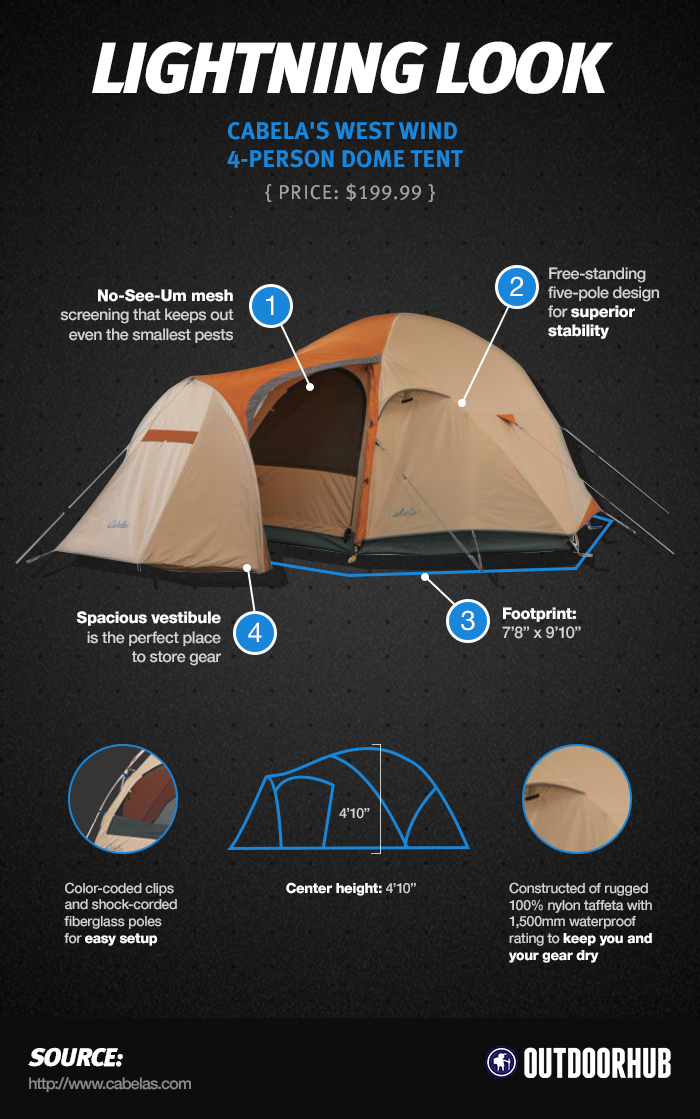 Lightning Look Cabelau0027s West Wind 4-Person Dome Tent & Lightning Look: Cabelau0027s West Wind 4-Person Dome Tent | OutdoorHub