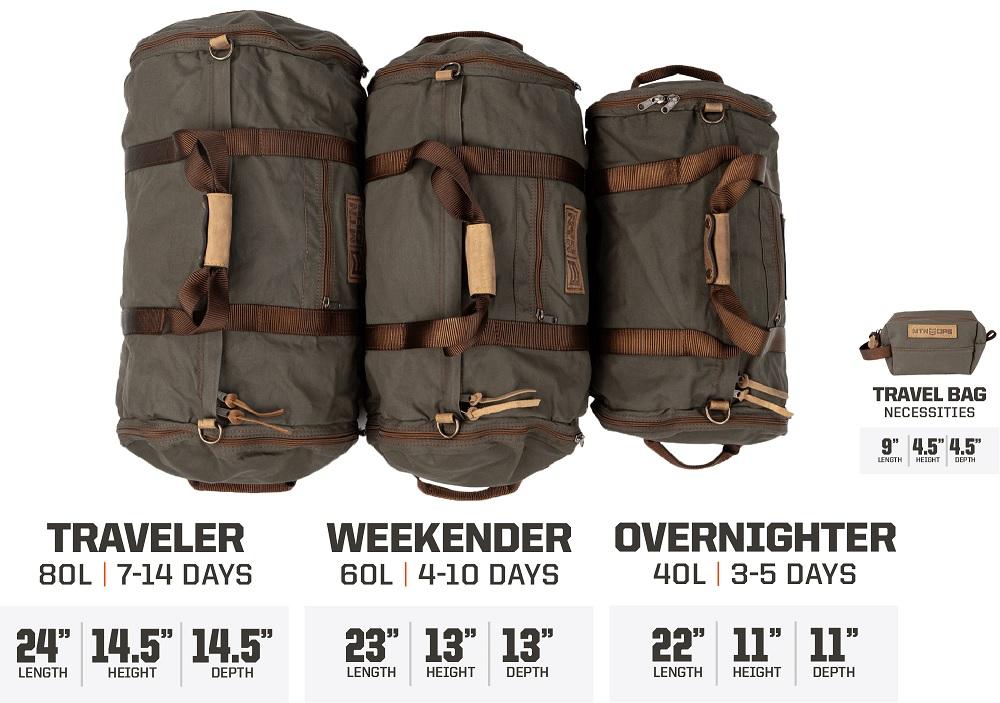 MTN OPS Duffel Bags